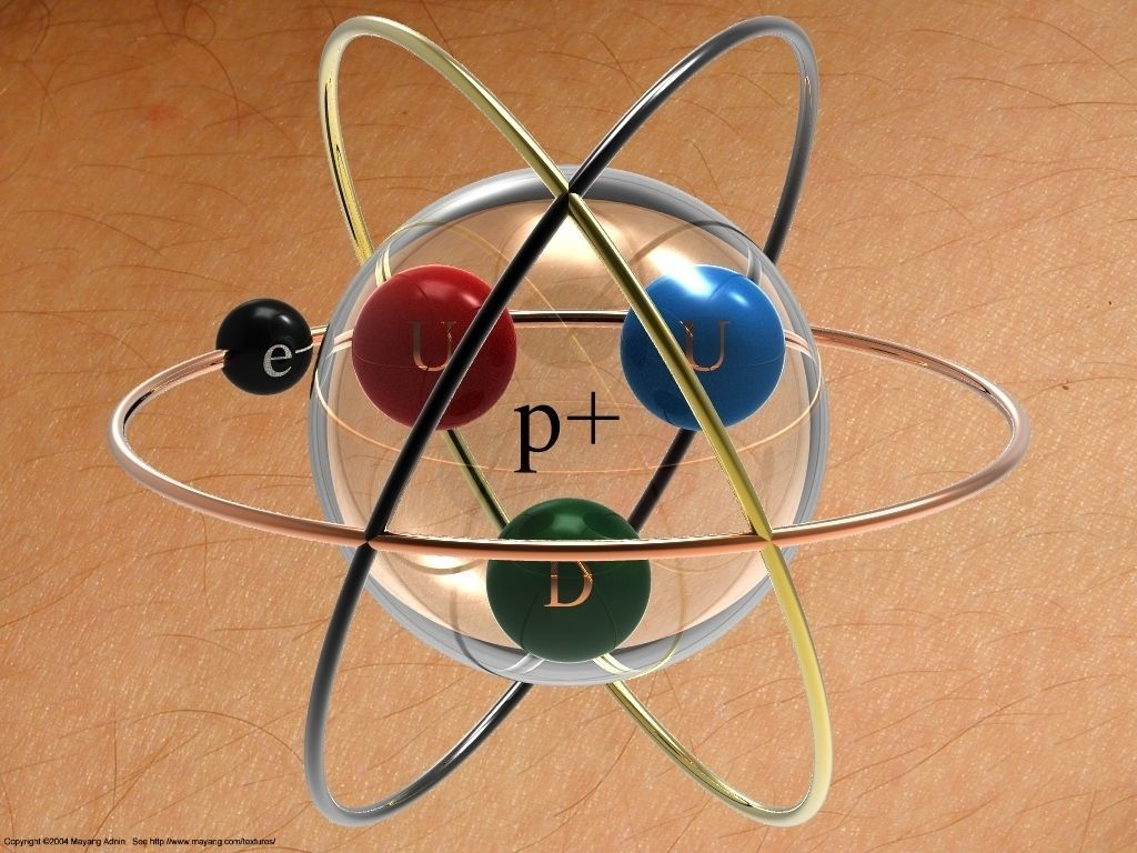 how to create an atom model