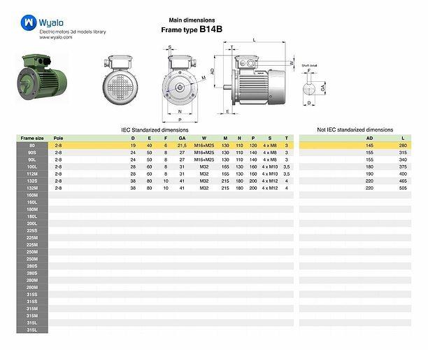 iec80 b14b electric motor 3d model dwg ipt stp 4 - Motor Frame Sizes