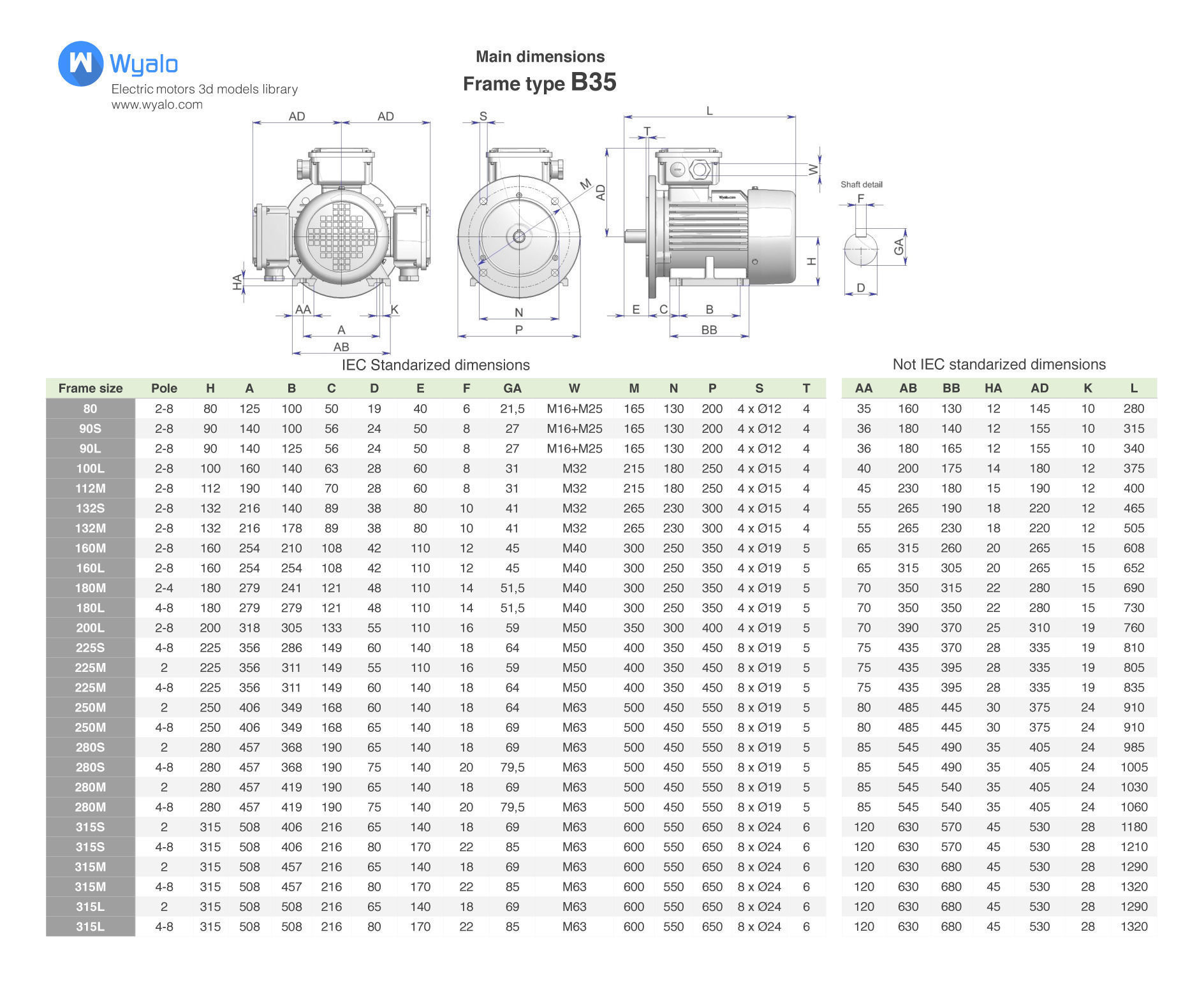 72 Cad Models Electric Motors Iec B35 3d Model Dwg Ipt