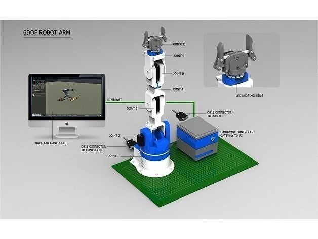 robot arm - six degrees of freedom 3d model stl stp 1