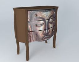 BOUDHA console houses the world 3D model