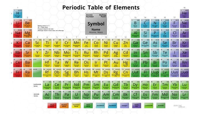Low poly periodic table 3d animatable cgtrader periodic table 3d animatable 3d model max 2 urtaz Image collections