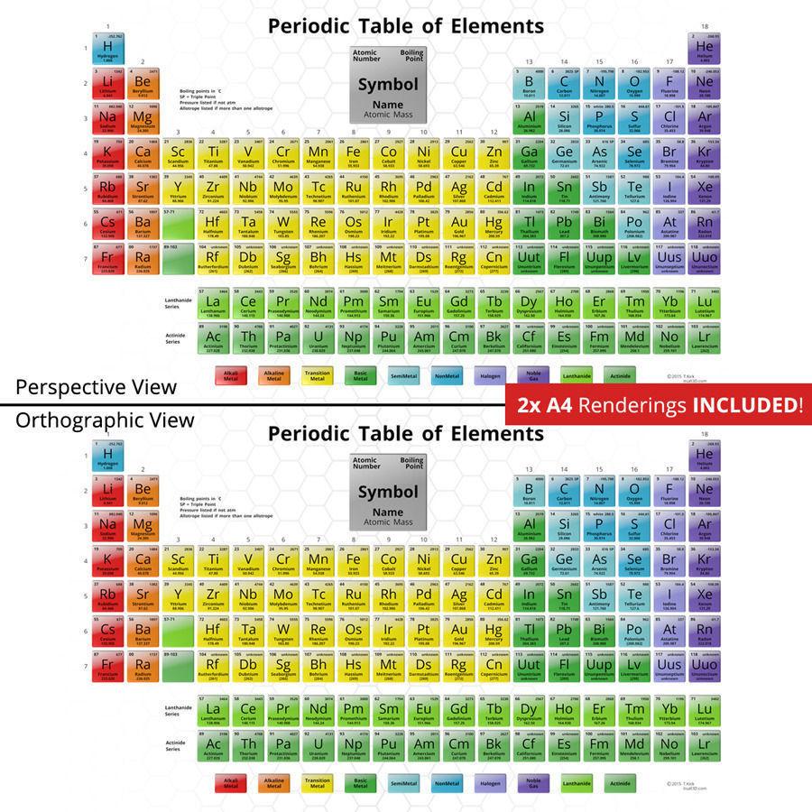 Periodic Table - 3D - Animatable