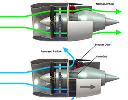 3d jet engine thrust reverser infographic