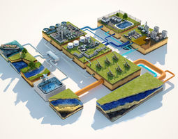 3D Industrial Water Systems