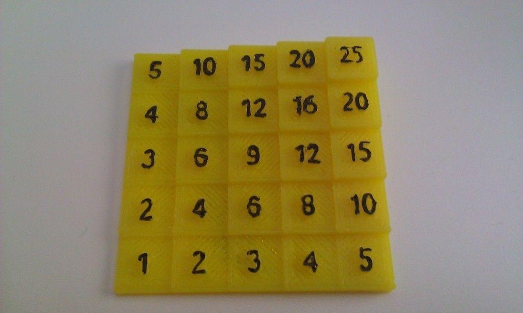 Multiplication Table 5x5 Free 3d Model 3d Printable Stl