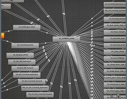 3D asset Unity Medieval Animations Mega Pack
